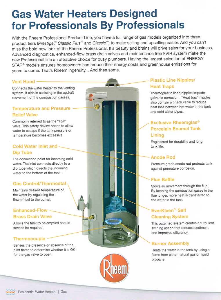 Image Result For Who Fiwater Heaters